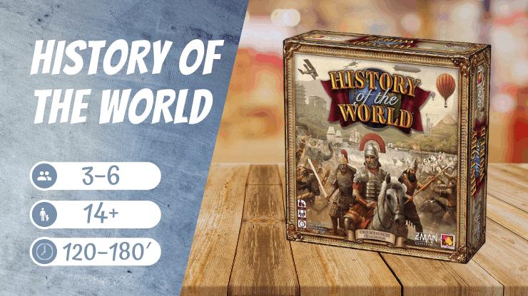 History of The World Brettspiel